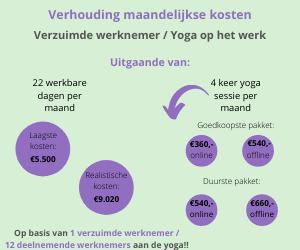Voorkom verzuimkosten en omzetverlies → investeer in de gezondheid van jouw medewerkers